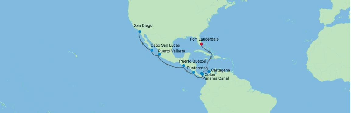 Kart Panamakanal Celebrity Summit
